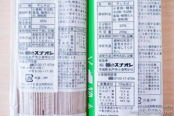 麺のスナオシ 韃靼石臼挽きそば パッケージ裏 比較